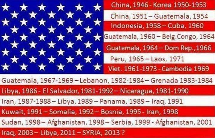 200 let terorismu USA: Přehledný seznam všech amerických válečných zločinů,  teroru a válek | KAMENOVO